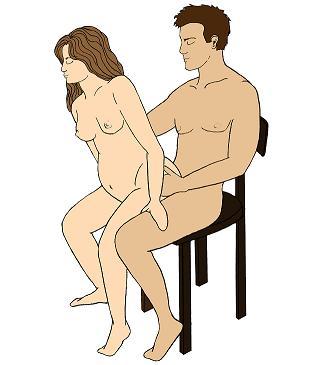 Pozycja seksualna na krześle