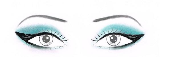 Oczy blisko osadzone
