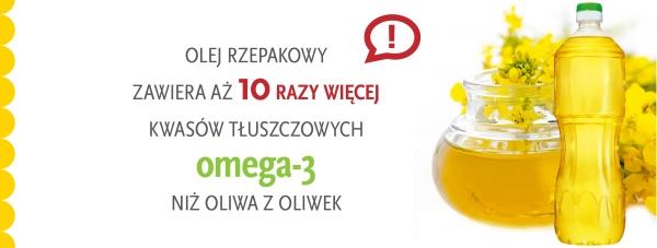 Co Polacy wiedzą o kwasach omega-3?