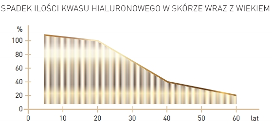dermika hialiq spectrum
